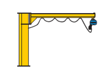 Jib Cranes - HB Material Handling